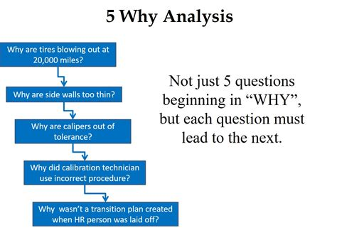 Investigation Root Cause Analysis Template