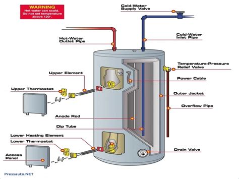 water heater element wiring diagram circuit and