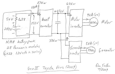 toyota prius inverter diagram wiring diagrams repair