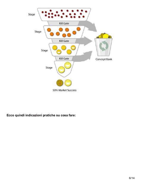 prodotto alimentare food marketing come sviluppare un nuovo prodotto alimentare
