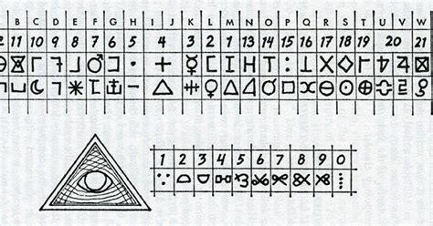 illuminati code codes and ciphers alfabe baseball