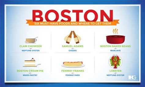 best food in boston graphic of boston s six must foods and where to get them