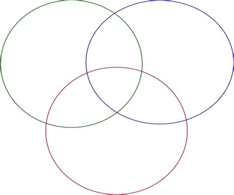 three circle venn diagram printable clipart best