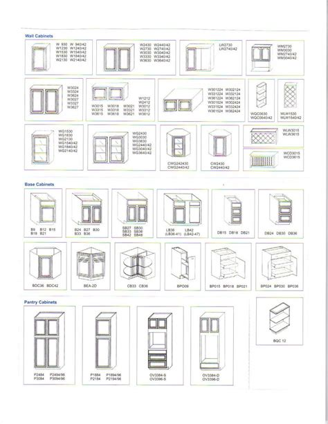 Kitchen Cabinet Size | kitchen cabinet sizes afreakatheart