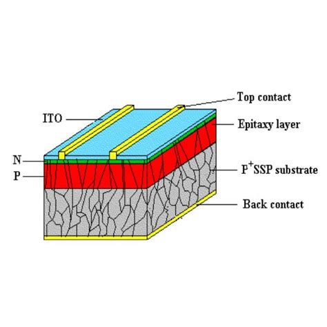 solar panel section thin film solar roof panels