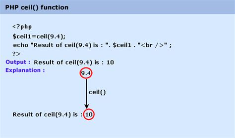 php floor value php ceil function w3resource