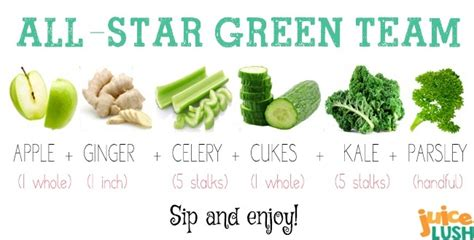 Green Detox Juice Calories by 6 Low Calorie Green Juice Recipes For Weight Loss Just Juice