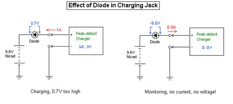 bypass diode voltage drop fast charging mod for flash4