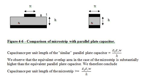 microstrip inductance formula microstrip inductor calculator 28 images embedded microstrip free microstrip patch antenna