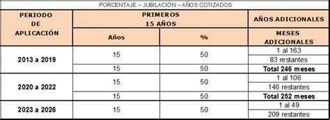 porcentaje de salud y pension 2015 autos post porcentaje de salud y pension 2015 autos post