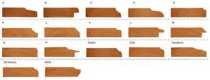 Kitchen Cabinet Door Edge Profile Edge Profile Router Bits Pictures To Pin On