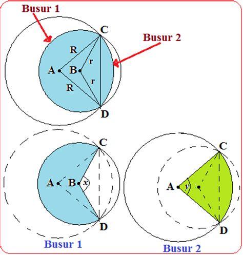 perhatikan dua gambar berikut keliling irisan dua lingkaran bentuk 3 konsep matematika