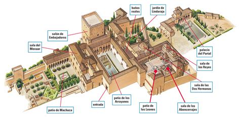 Mosque Floor Plan by 191 Quieres Saber El Itinerario Perfecto Para Ver La Alhambra