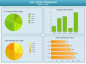 Business Dashboard Template Business Dashboards Examples Images