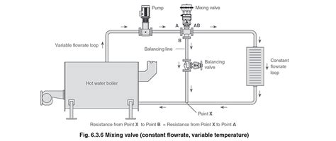 3 port valve circuit diagram efcaviation