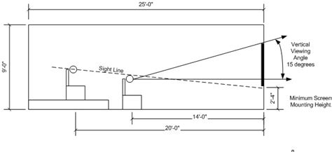 height to place tv on wall tv wall mounting height line of sight about 1 3 from