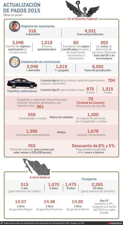 duplican pago por derechos vehiculares 2015 trae aumento en tarifas pago de derechos e impuestos