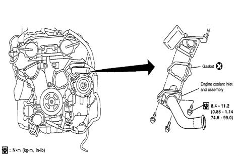 nissan 3 5l engine diagram get free image about wiring