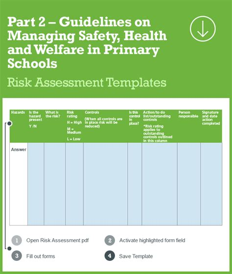 interactive risk assessments primary health  safety authority