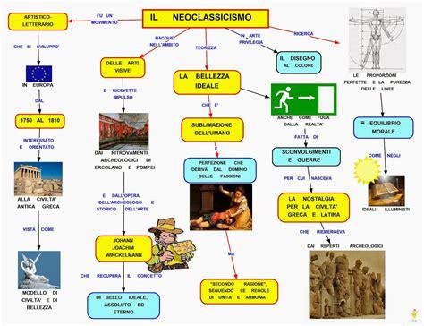 temi illuminismo mappa concettuale neoclassicismo scuolissima