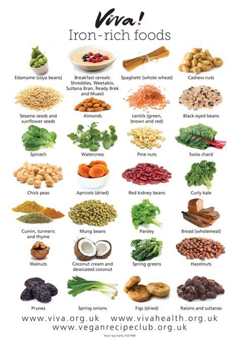 printable iron rich foods list iron rich foods wallchart viva health iron rich foods