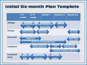 ceo transition plan template ceo transition plan template plan template