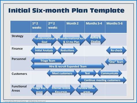 6 month business plan template businessexcelleration
