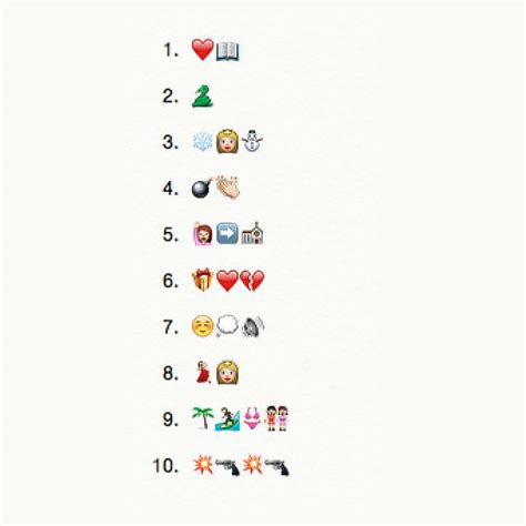 emoji film title game the emoji challenge can you guess these titles