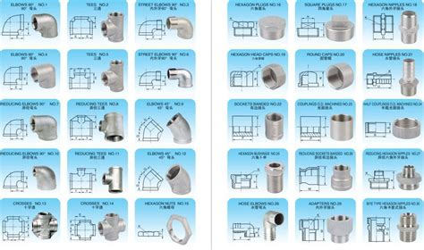 Names Of Plumbing Fittings by Seckilling Of Stainless Steel Pipe Fittings Buy From Shanghai Kaike Valve Manufacturing Co