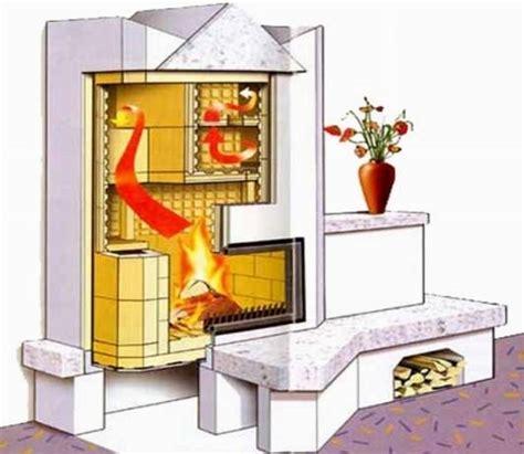 camini ad accumulo di calore stufe ad accumulo stufe