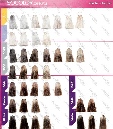 Matrix Socolour Chocolate matrix socolor color chart hair colors color