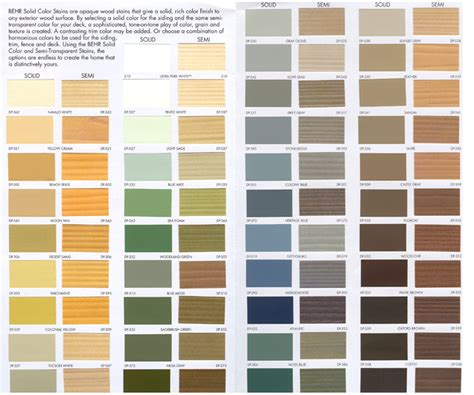 behr semi transparent concrete stain color chart studio design gallery best design