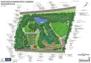 Community Garden Layout Community Garden Layout Search Summer 2015 Studio Community Garden