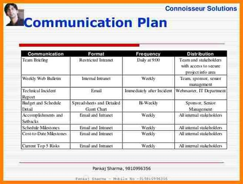 project management plan template pmbok 11 communication plan project management introduction