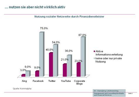 soziale banken nutzung sozialer medien durch finanzdienstleister 187 der