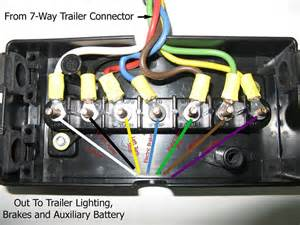 adding a 7 way trailer connector junction box and led lights to a trailer etrailer