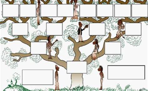 1325106208 famille nombreuse beaux exemples psychogenealogie coaching communication m 233 decines