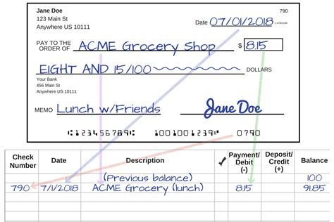 how to write a check a step by step explanation