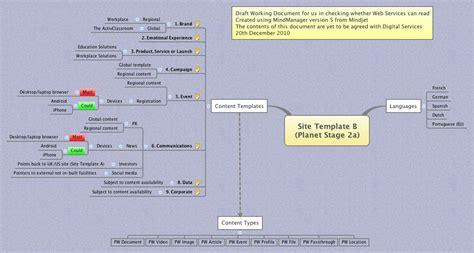 xmind templates site template b planet stage 2a mccarronatlanta