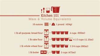 this mass to volume cheat sheet makes measuring