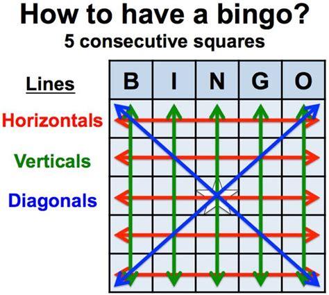 how to make a bingo card pin bingo on