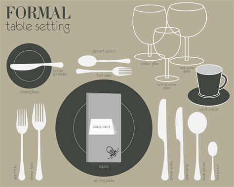 Setting A Formal Dining Table Your Complete Guide To Table Setting Etiquette Eat