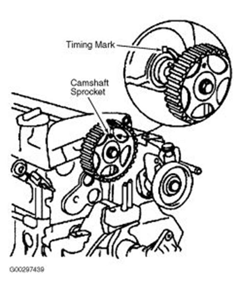 how to set timing marks on a 2009 audi a8 timing marks on valve cams and timing