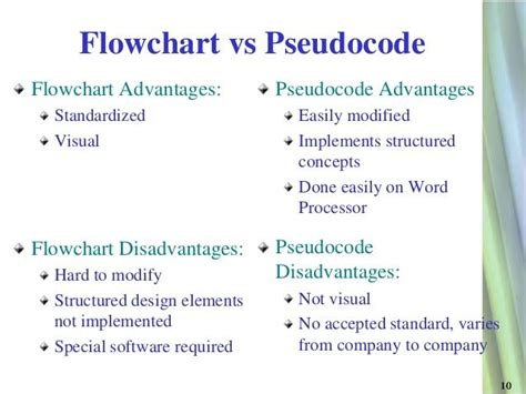 flowchart and pseudocode exles 13 best tutorials on info tech pseudo code programming