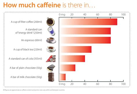 How Much Caffeine Is Much Efsa Says It S Safe To Drink Up To Six Espressos Per Day