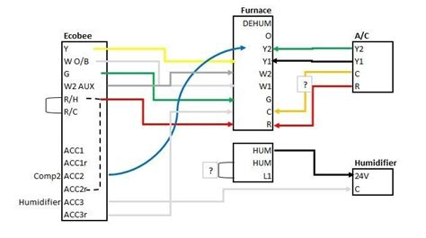 ecobee 3 lite thermostat wiring diagram ecobee thermostat