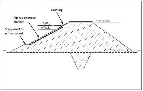 design washout definition grouted riprap spillway detail drawing bing images