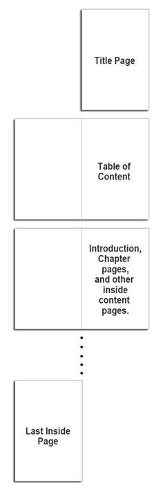 basic indesign tutorial in creating your book layout part 2 designfreebies indesign tutorial on adobe indesign a magazine and magazine layouts