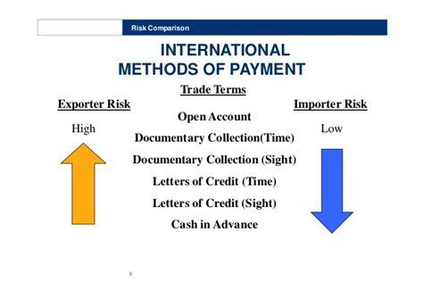 Letter Of Credit Vs Open Account Bachir El Nakib Comparison Between International Payments