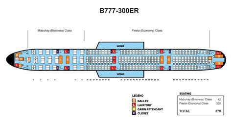 seating chart boeing 777 philippine airlines boeing 777 300er aircraft seating